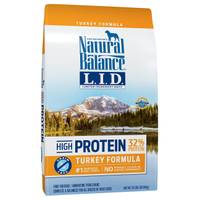Natural Balance High Protein Turkey Formula Dry Dog Food from Blain's Farm and Fleet