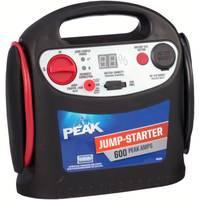 Peak Jump - Starter from Blain's Farm and Fleet
